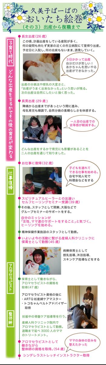加藤久美子生い立ち絵巻3
