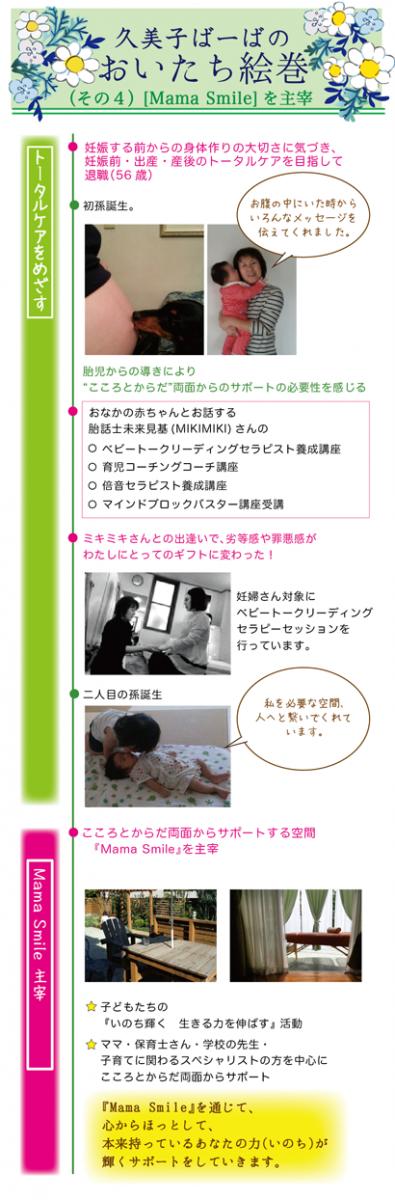 加藤久美子生い立ち4