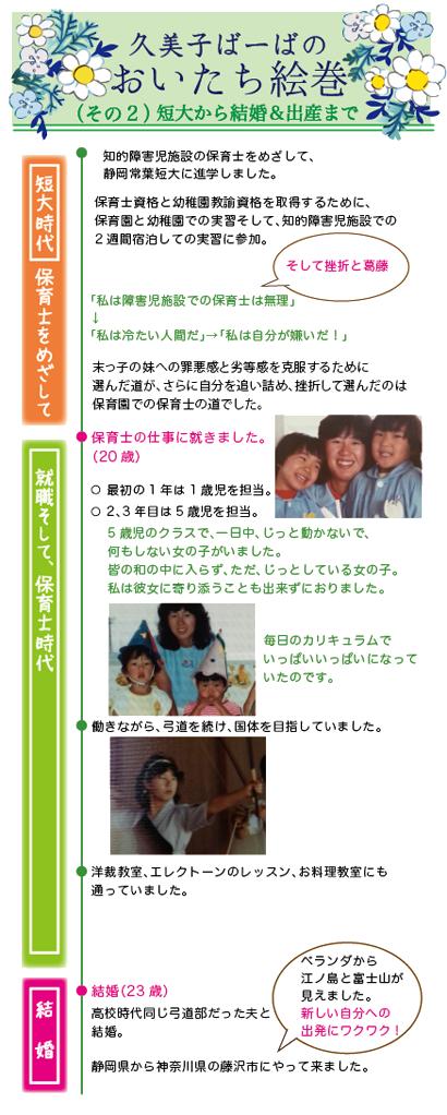加藤久美子生い立ち絵巻2